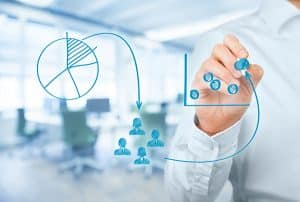 Why comp set data is essential in Revenue Management