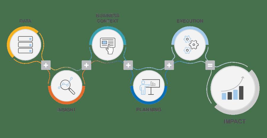 datadriven insights hotels